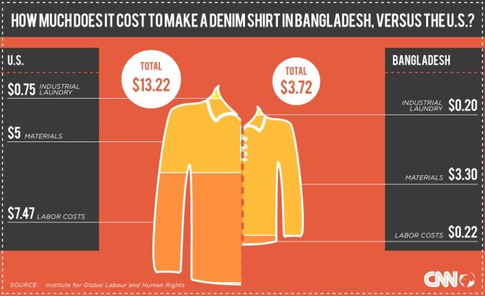Bangladesh : une tragédie pas si lointaine que ça… Tshirt-graphic